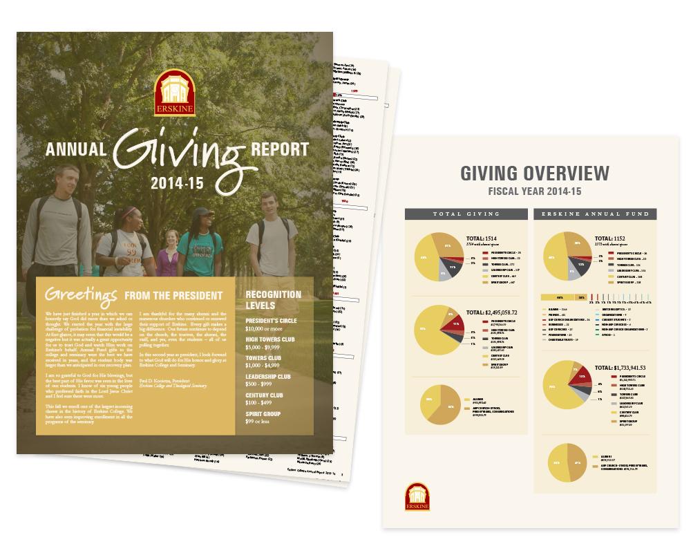 AnnualGivingReport_2014-15